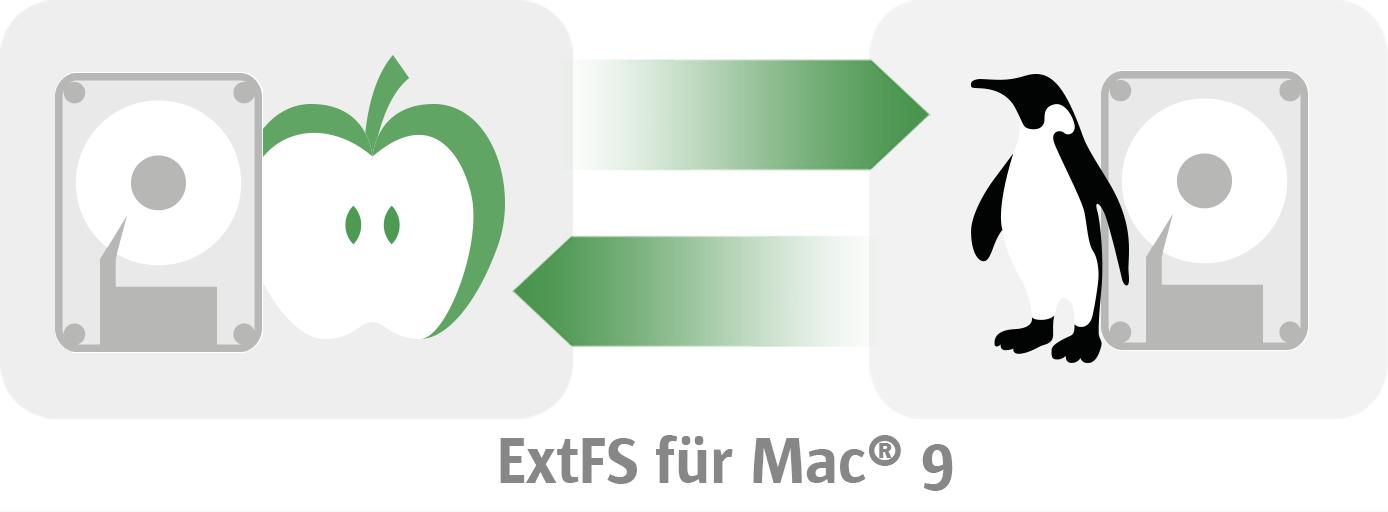 Paragon ExtFS für Mac- Schneller Datenaustausch zwischen Linux und Mac OS X