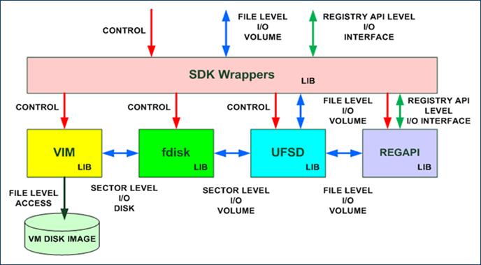 vim write help file