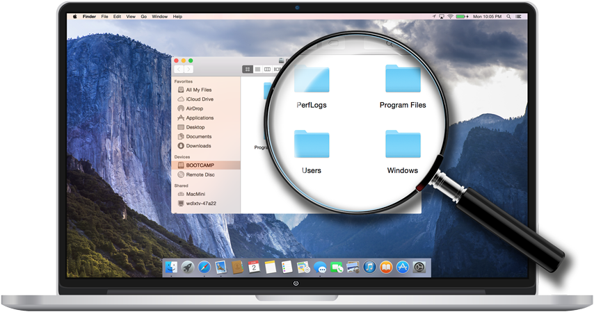 Get full access to storage devices on your Mac!