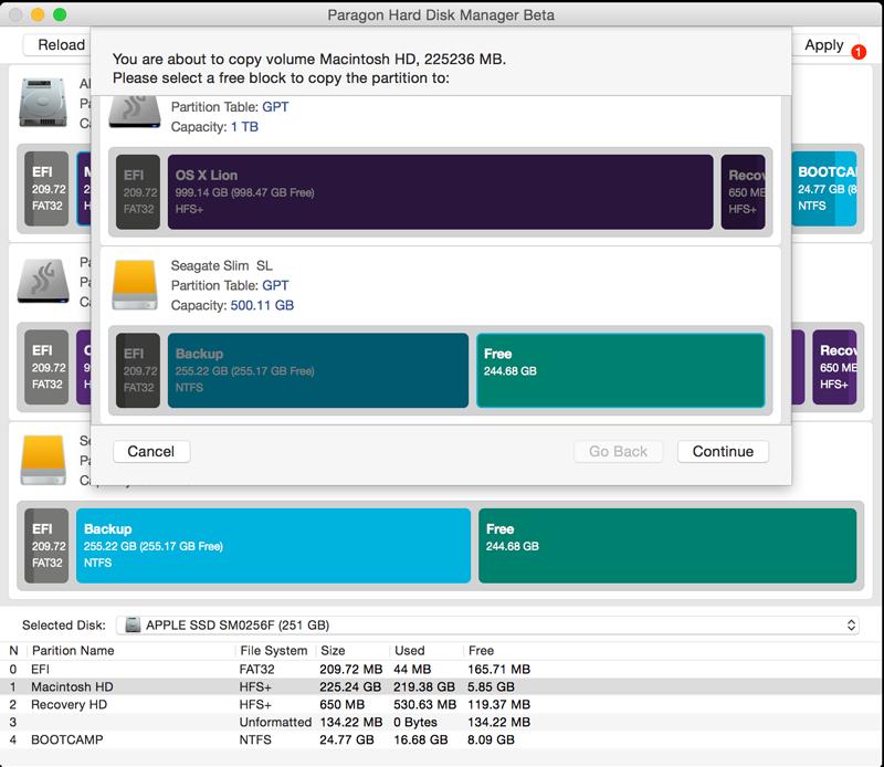 Hard Disk Manager for Mac - iMaccanici Assistenza Mac